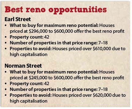 Best Reno Suburb