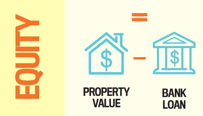 Tapping Into Property Equity