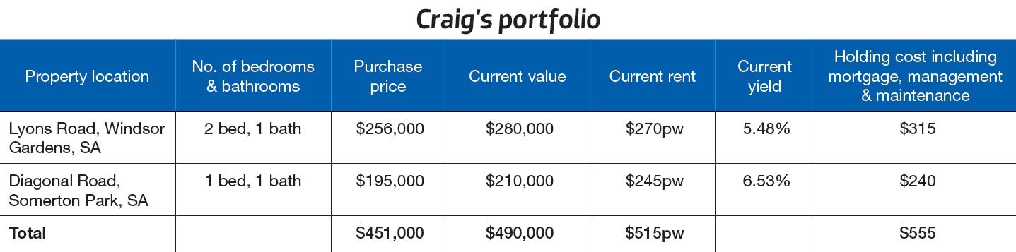 Craig Merrett's Portfolio