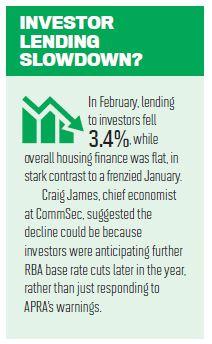 Investor Lending Slowdown
