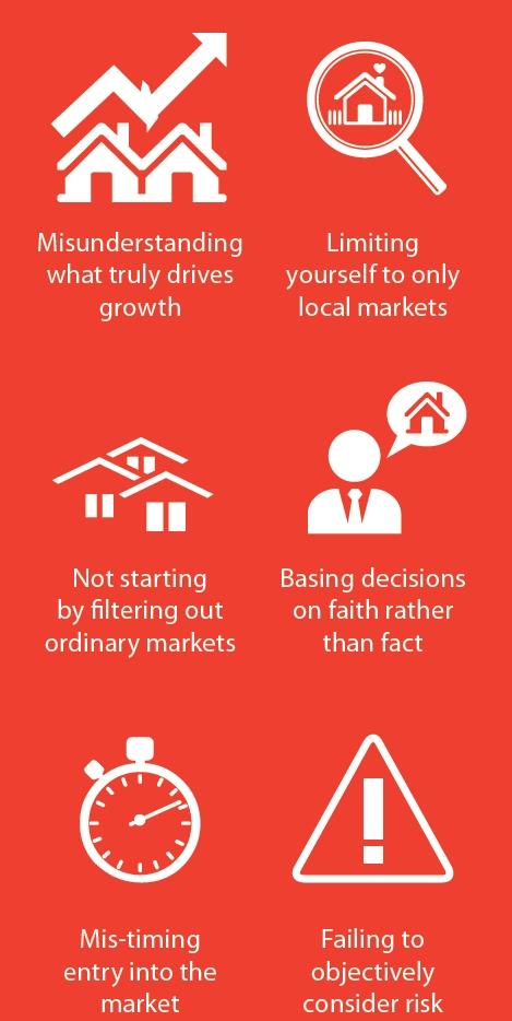 Investors' Big Mistakes