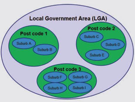 Local Government Area