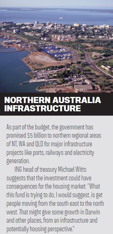 Northern Australia Infrastructure