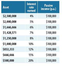 passive-income