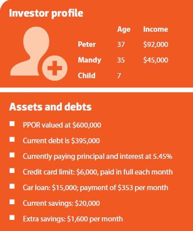 Peter and Mandy Investor Profile