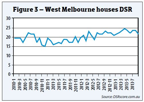West Melbourne Houses DSR