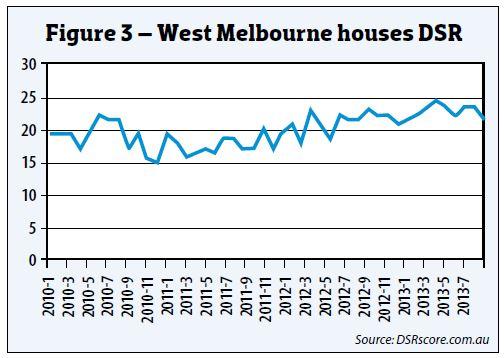 West Melbourne Houses DSR