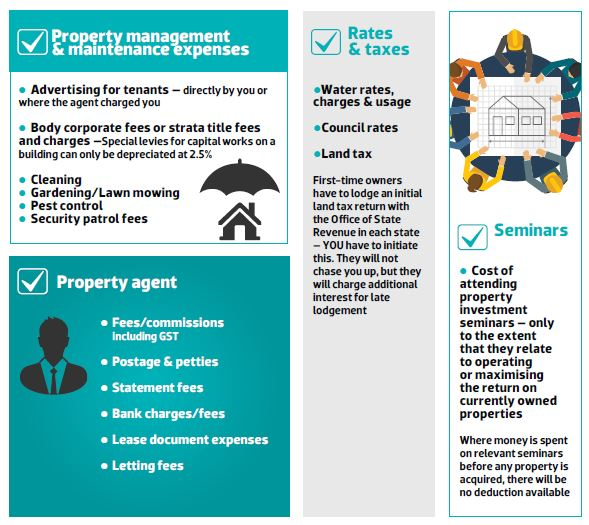 Property Investor's Guide To Tax Deductions Part 1