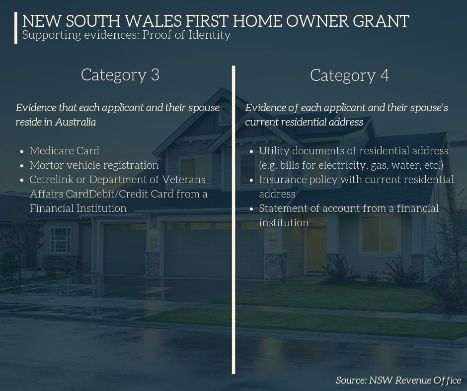 New South Wales First Home Owner Grant -- Proof of Identity Part 2
