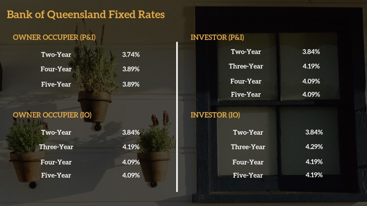 Bank of Queensland recently slashed the fixed rates of owner-occupier and investment loans.