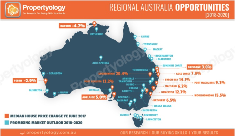 Propertyology: Upcoming housing markets in regional Australia
