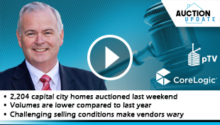 Auction Update: 4th March 2019