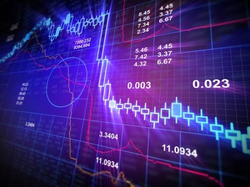 Broker network analysis