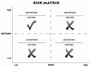 47 Risk Matrix