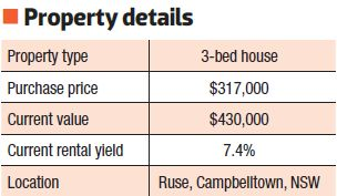 Correia's property details