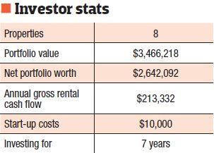 Correia investor stats