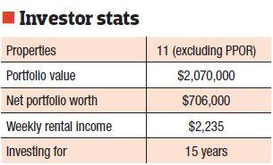 Karen's investor stats