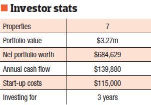 Keshav's investor stats