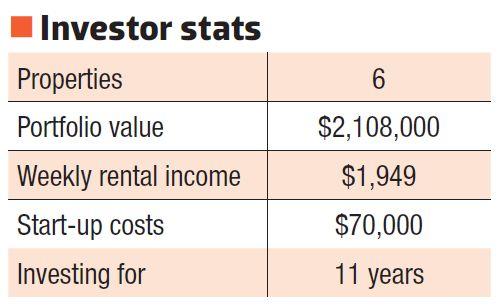 Michelle's investor stats