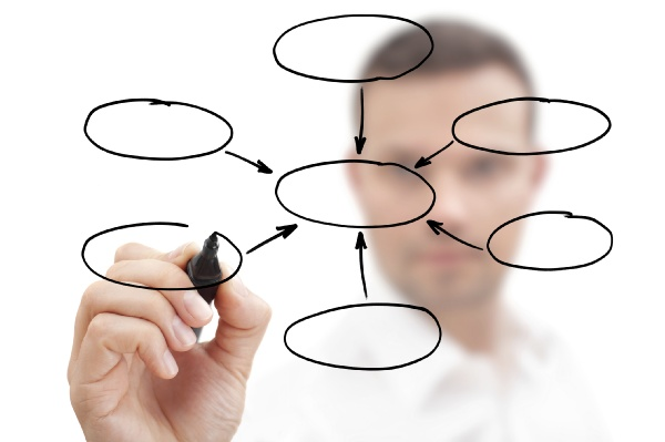 How workforce management strategies are changing